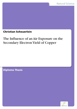 The Influence of an Air Exposure on the Secondary Electron Yield of Copper
