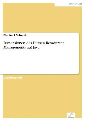 Dimensionen des Human Ressourcen Managements auf Java