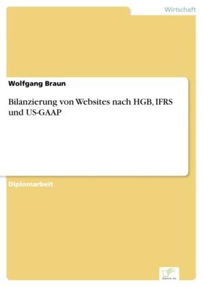 Bilanzierung von Websites nach HGB, IFRS und US-GAAP