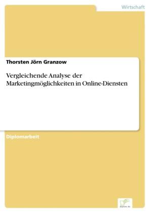 Vergleichende Analyse der Marketingmöglichkeiten in Online-Diensten