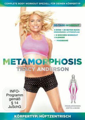 Metamorphosis Körpertyp: Hüftzentrisch