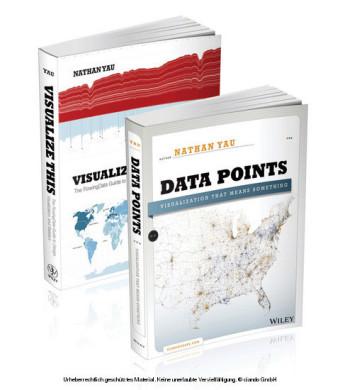 FlowingData.com Data Visualization Set