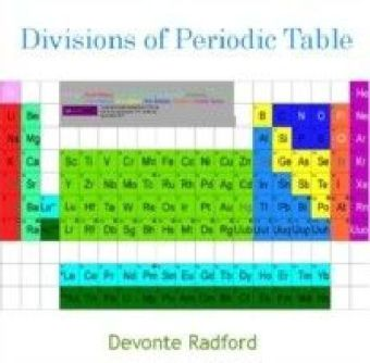 Divisions of Periodic Table