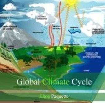 Global Climate Cycle
