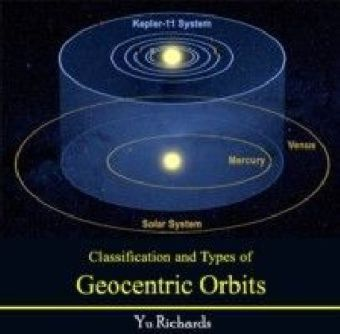 Classification and Types of Geocentric Orbits