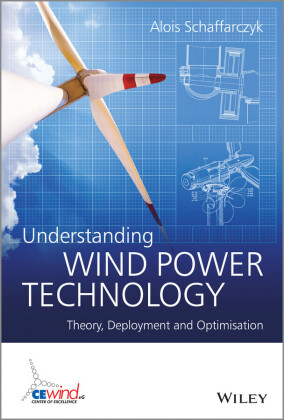 Understanding Wind Power Technology