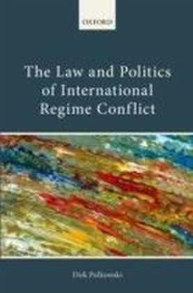 Law and Politics of International Regime Conflict