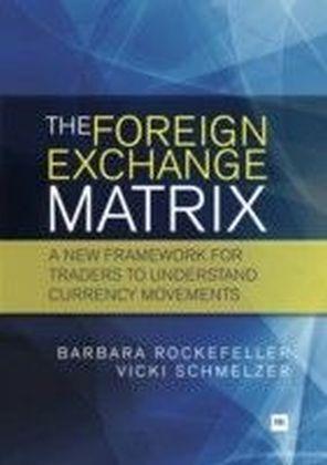Foreign Exchange Matrix