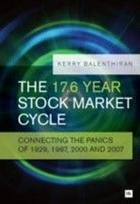 17.6 Year Stock Market Cycle