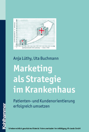 Marketing als Strategie im Krankenhaus