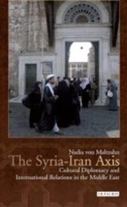The Syria-Iran Axis