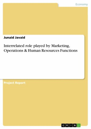 Interrelated role played by Marketing, Operations & Human Resources Functions