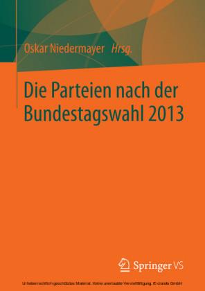 Die Parteien nach der Bundestagswahl 2013