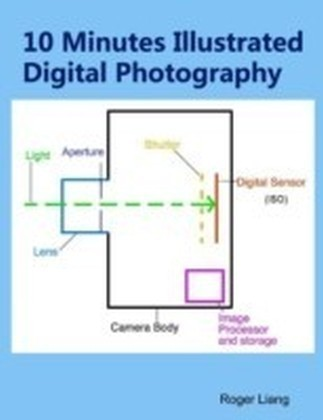 10 Minutes Illustrated Digital Photography