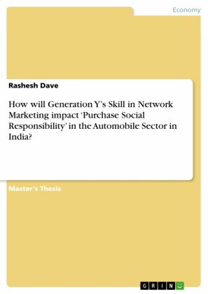 How will Generation Y's Skill in Network Marketing impact 'Purchase Social Responsibility' in the Automobile Sector in India?