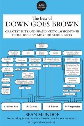 Best of Down Goes Brown
