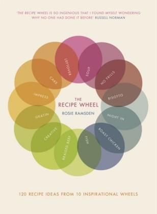 Recipe Wheel