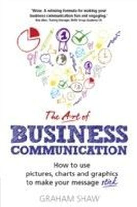 Art of Business Communication