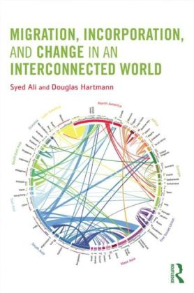 Migration, Incorporation, and Change in an Interconnected World