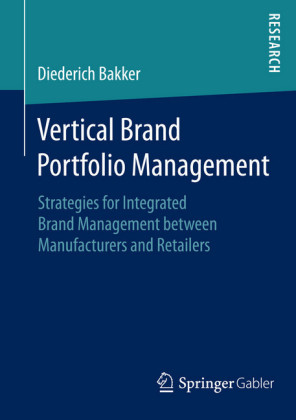 Vertical Brand Portfolio Management