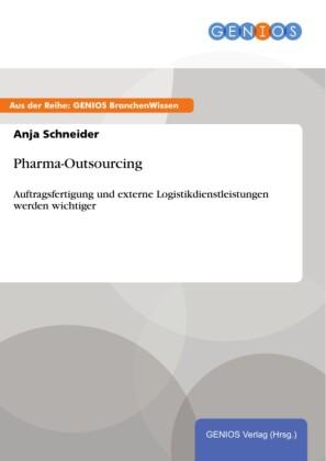 Pharma-Outsourcing
