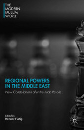 Regional Powers in the Middle East