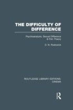 Difficulty of Difference