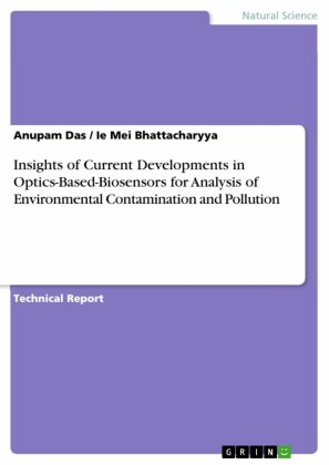 Insights of Current Developments in Optics-Based-Biosensors for Analysis of Environmental Contamination and Pollution