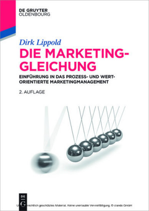 Die Marketing-Gleichung