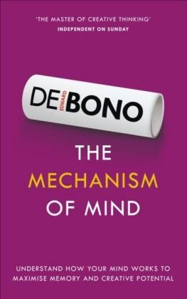 Mechanism of Mind