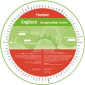 Wheel Englisch - Unregelmäßige Verben