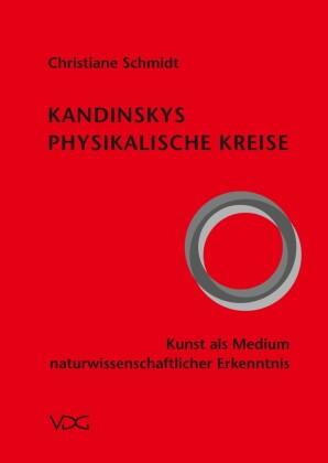 Kandinskys Physikalische Kreise