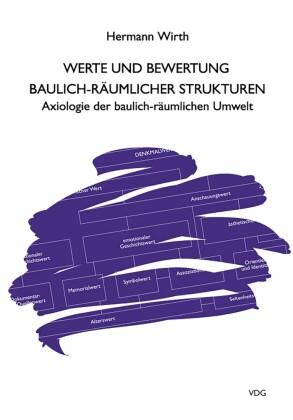 Werte und Bewertung baulich-räumlicher Strukturen
