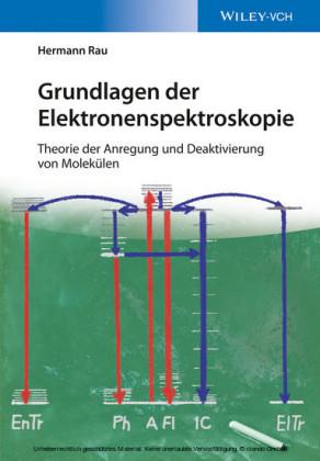 Grundlagen der Elektronenspektroskopie