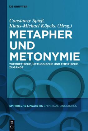 Metapher und Metonymie