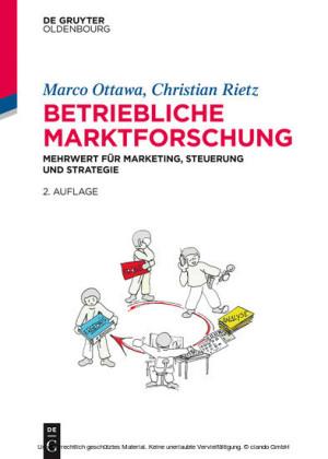 Betriebliche Marktforschung