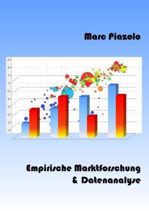 Empirische Marktforschung & Datenanalyse