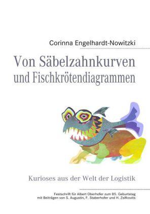Von Säbelzahnkurven und Fischkrötendiagrammen