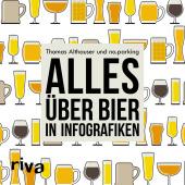 Alles über Bier in Infografiken Cover