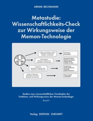 Metastudie: Wissenschaftlichkeits-Check zur Wirkungsweise der Memon-Technologie