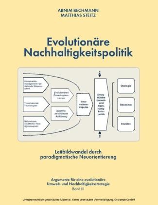 Evolutionäre Nachhaltigkeitspolitik