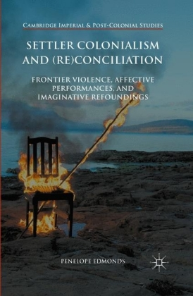 Settler Colonialism and (Re)conciliation