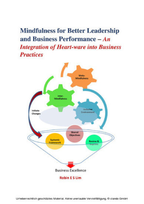 Mindfulness for Better Leadership and Business Performance
