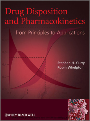 Drug Disposition and Pharmacokinetics