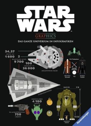 Star Wars(TM) Graphics - Das ganze Universum in Infografiken