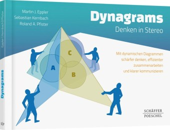 Dynagrams- Denken in Stereo