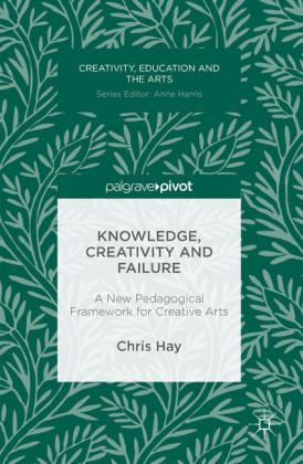Knowledge, Creativity and Failure