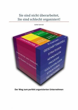 Sie sind nicht überarbeitet, Sie sind schlecht organisiert!