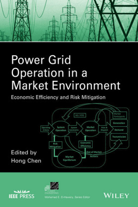 Power Grid Operation in a Market Environment