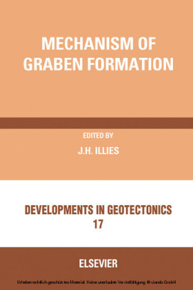 Mechanism of Graben Formation